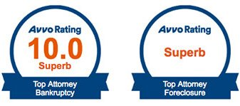 Top Attorney Bankruptcy - Avvo Rating